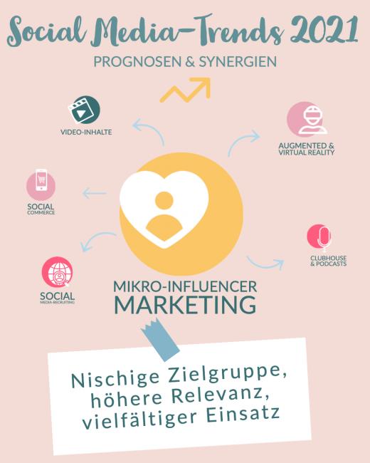 Influencer-Marketing_Social Media Trends