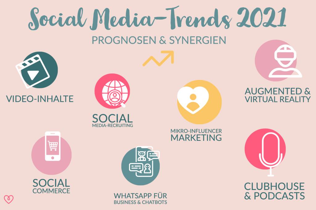 Social Media Trends 2021 – Prognosen und Synergien