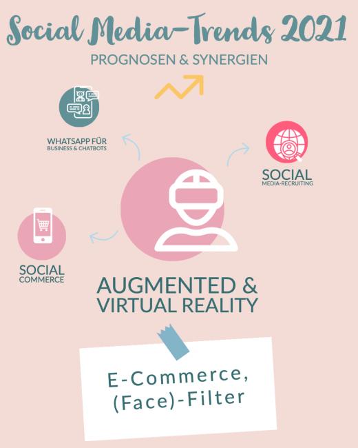 Social-Media-Trends_Prognosen_AR-und-VR
