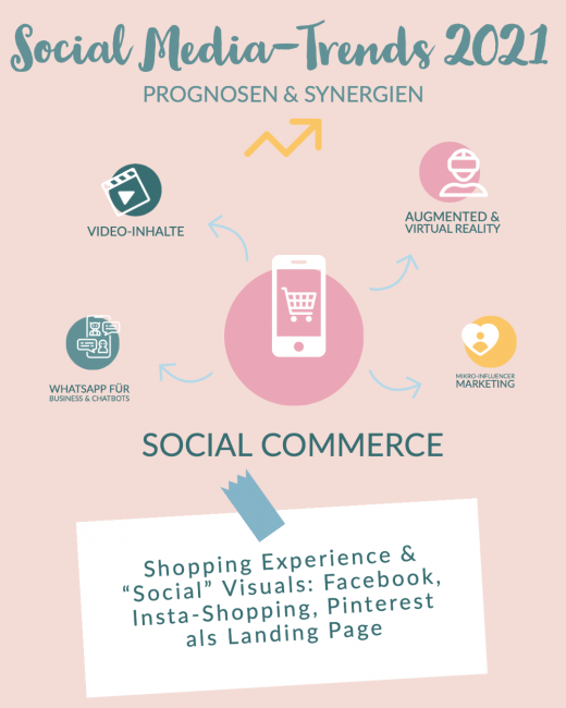 Trends im Bereich Social Media_Social Commerce
