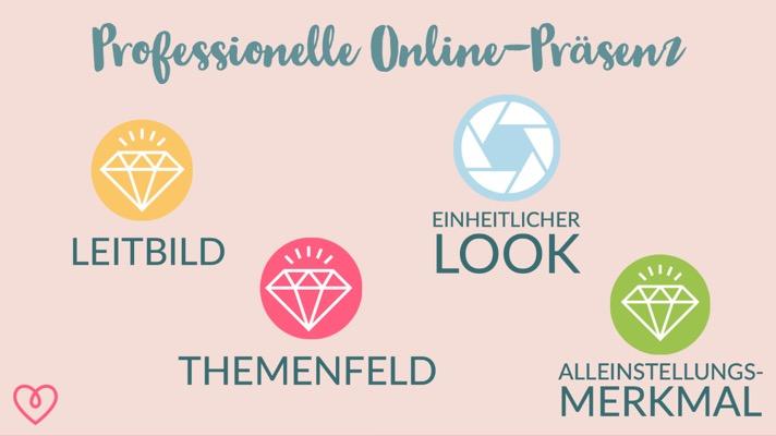 Professionelle Online-Präsenz