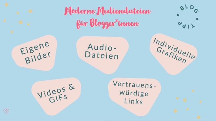 Moderne Mediendateien für Blogger*innen